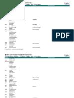 wortschatzliste_a2.1_einfach-gut.pdf