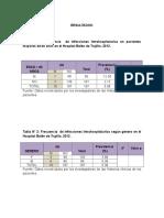 Objetivo Tipos y Frecuencia de Las Infecciones Intrahospitalarias1