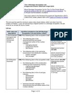 shortage_occupation_list_april_2015.pdf