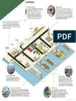 Puertos - Engranaje Clave Para La Economía