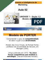 Aula 02 - Modelo de Porter