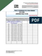 SOLAS -  Ed. Ref. 2009.pdf