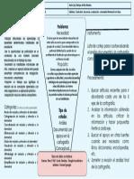 Ejemplo de UVE Socioformativa Aplicada a Un Artículo Académico. ENRIQUE AVIÑA