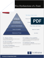 the_five_dysfunctions.pdf