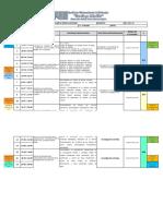 Distribución Programática Cómputos Métricos 2017-1 Saia