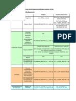 Instruções Iniciais.pdf