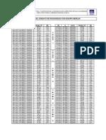 Anexo 4.3 Cálculo Del Indice de Rugosidad Internacional (IRI)