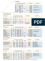 Tabla materiales.pdf