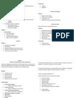 Balotario Psicopatología