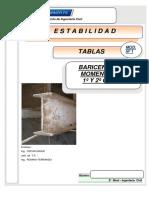 Tablas de la materia estabilidad estructural