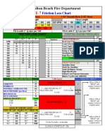Friction Loss Chart Fort Walton Beache7 Excel Spredsheet