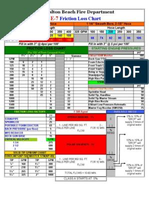 Friction Loss Chart Fort Walton Beache7 Excel Spredsheet