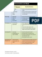 ContentElab_Communic_Media_MCwebsite.pdf
