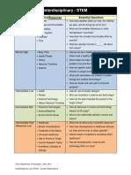 ContentElab_Interdisc_Stem_MCwebsite.pdf