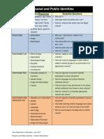 ContentElab_PersPublic_Ident_MCwebsite.pdf