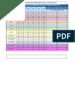 Cronograma de Obligaciones Mensuales2017