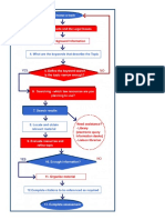 Introduction to Legal Research __ Legal Research Methods Flowchart