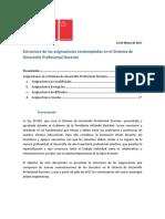 Instructivo_Asignaciones_cpeip