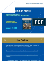 The Great Indian Market