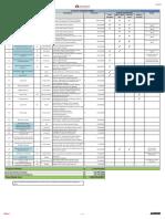 AISD Bond projects summary