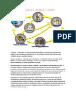 Estructuracion de Las Redes Logísticas y Sus Estrategias (1)