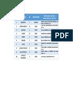 Cuadro Ph Sustancias