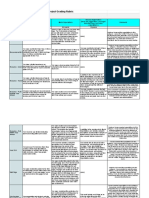 copy of pln project grading rubric - sheet1
