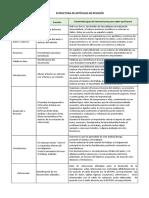 Estructura Artículos de Revisión