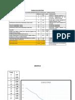 Parámetros de Diseño Sismoresistente de La Edificacion