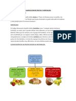 Clasificacion de Frutas y Hortalizas