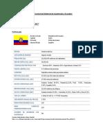 Comercio Bilateral Con Ecuador