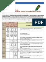 PFI Corn Herbicides