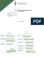 Mapa Mental Eficiencia Eficacia Equidad y Sontenibilidad