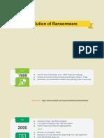 Evolution of Ransomware