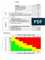 Explosion Risk Assessment - Reference Tables