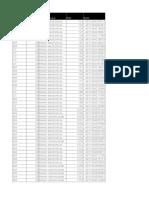 Tabela Berker Janeiro 2015
