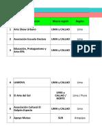 1. Directorio de PdC (256 organizaciones)_0.xls