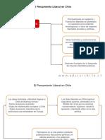 PARTE 1 CLASE Periodo Liberal en Chile.ppt