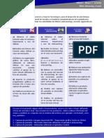 M1_B1_ACTIVIDAD (1).pdf