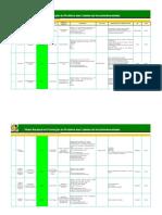 Banco de Dados Compradores e Fornecedores (1)