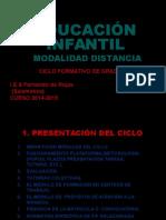 Presentacion Curso Ei Distancia 14-15 (1)
