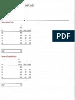 EPS Street Check Statistics