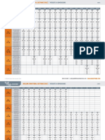 BMI-HollowStructuralSections-charts