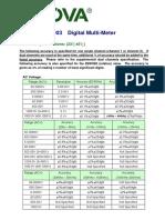 Prova-1_901-903_Datasheet