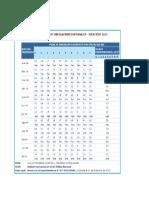 imprimir cromograma sunat 2014.pptx