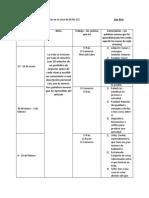 informe del trabajo de las metas en la clase de span 322