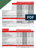 Comisiones TDC Santander