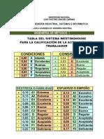 TABLAS-WESTINGHOUSE-SUPLEMENTOS.docx