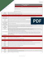 TTC Jargon List