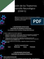 Clasificación de Los Trastornos Del Desarrollo Neurológico 1
